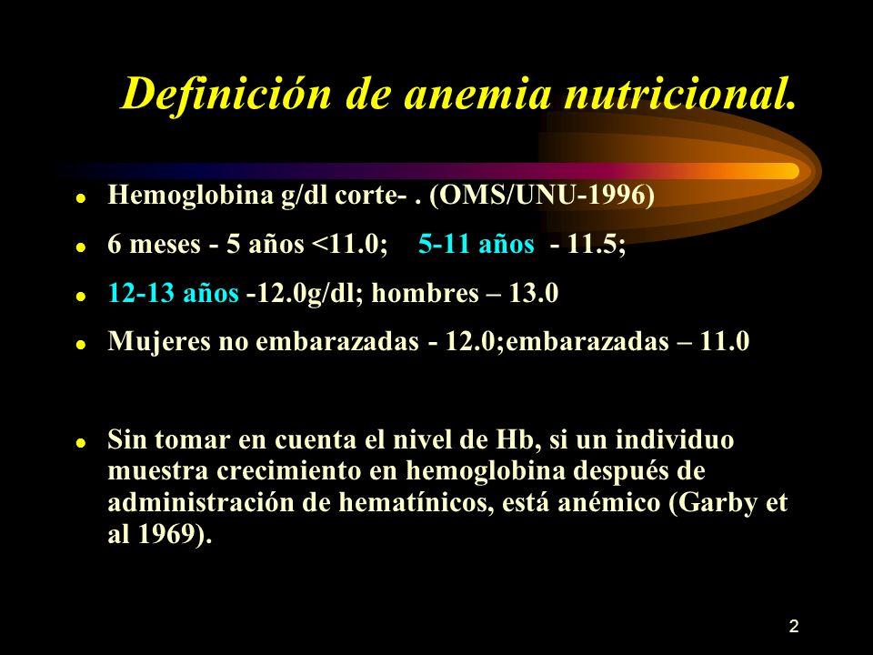 Definición de anemia nutricional.