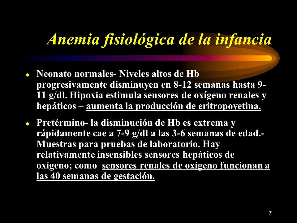 Anemia fisiológica de la infancia