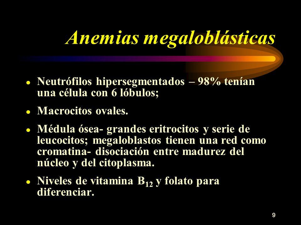 Anemias megaloblásticas