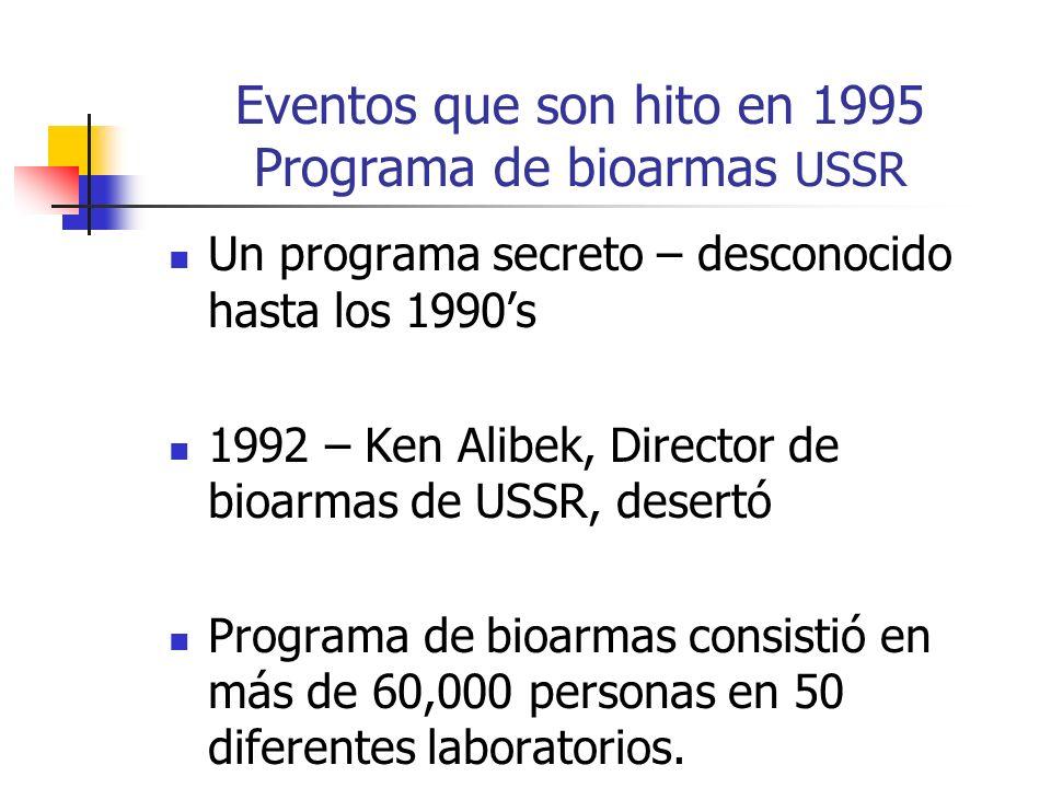 Eventos que son hito en 1995 Programa de bioarmas USSR