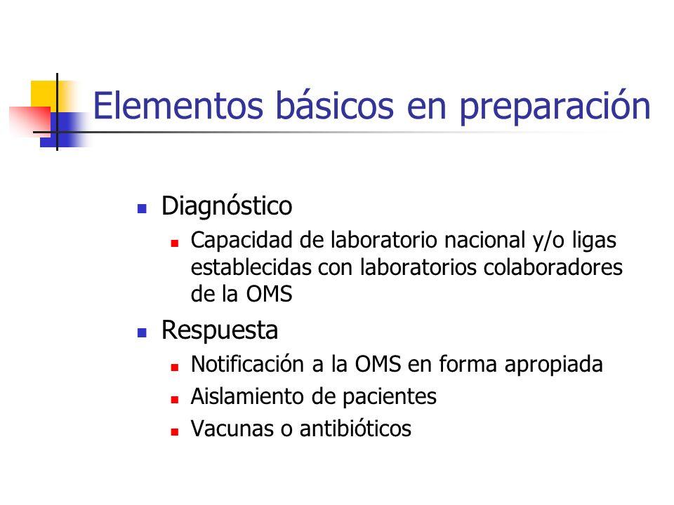Elementos básicos en preparación