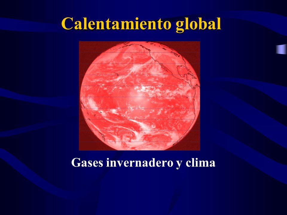 Gases invernadero y clima