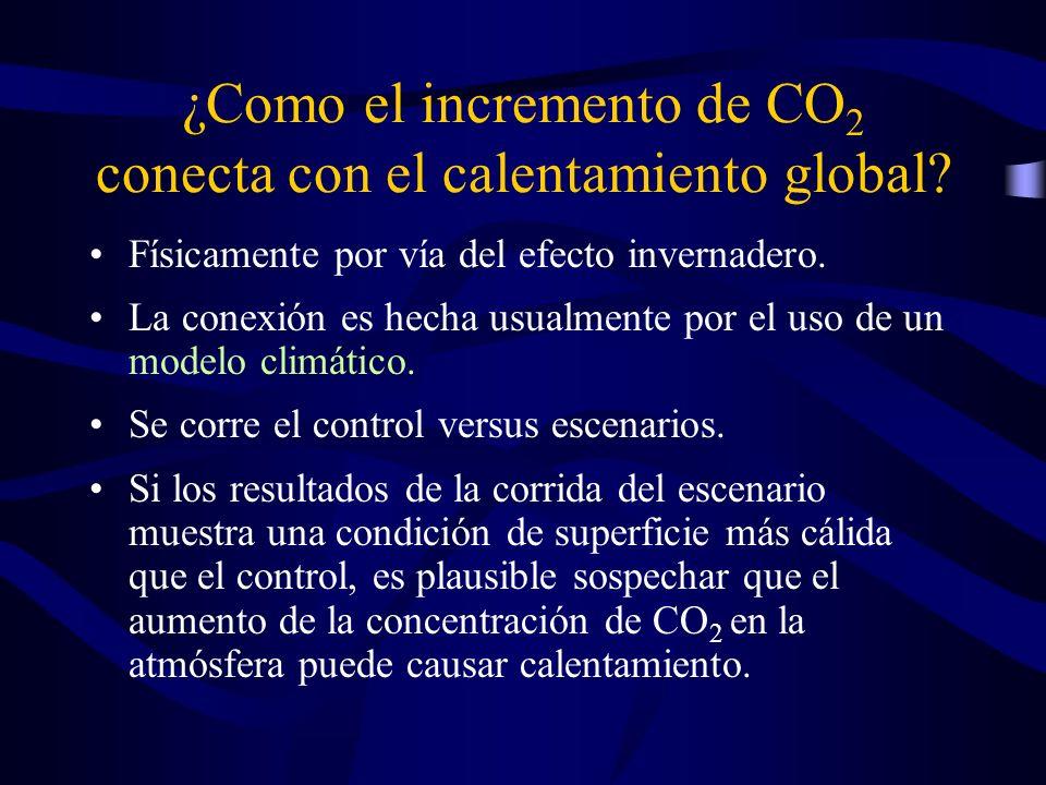 ¿Como el incremento de CO2 conecta con el calentamiento global