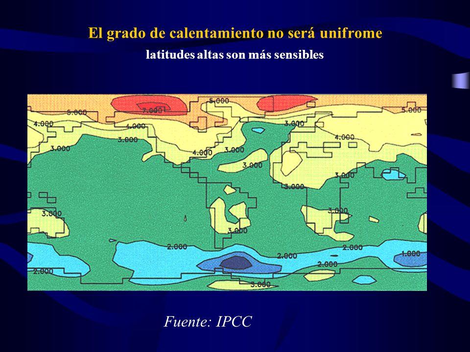 El grado de calentamiento no será unifrome latitudes altas son más sensibles