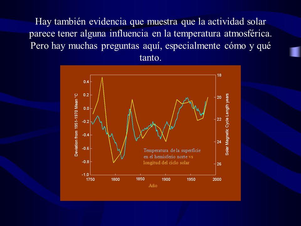 Hay también evidencia que muestra que la actividad solar parece tener alguna influencia en la temperatura atmosférica. Pero hay muchas preguntas aquí, especialmente cómo y qué tanto.