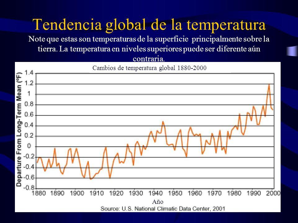 Tendencia global de la temperatura Note que estas son temperaturas de la superficie principalmente sobre la tierra. La temperatura en niveles superiores puede ser diferente aún contraria.
