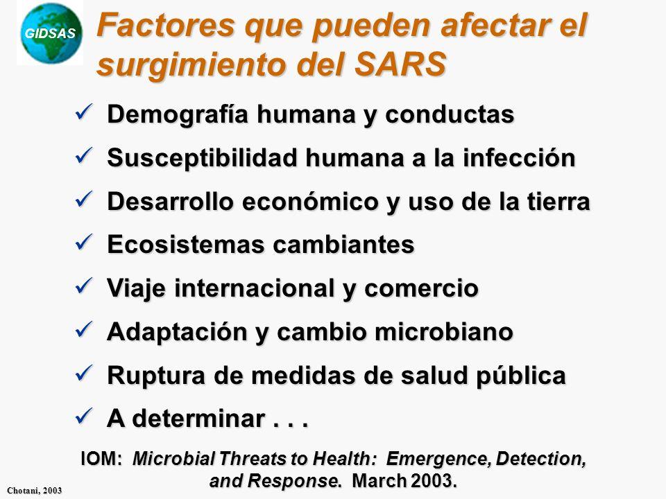 Factores que pueden afectar el surgimiento del SARS