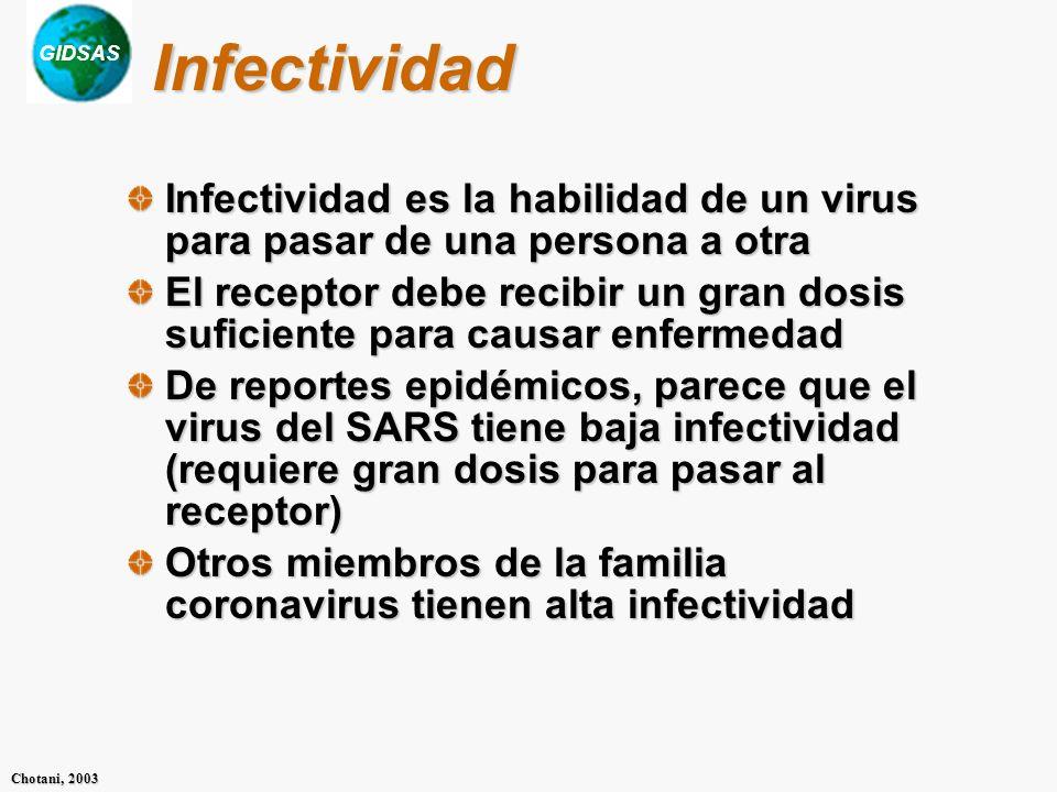 Infectividad Infectividad es la habilidad de un virus para pasar de una persona a otra.