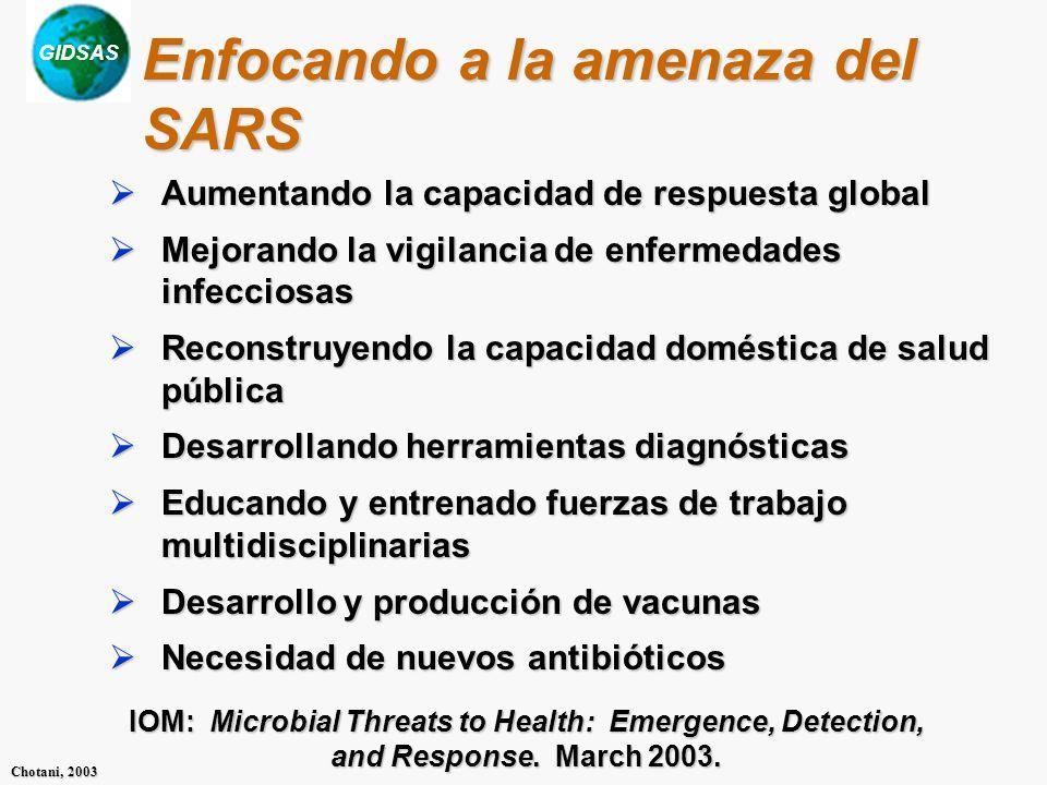 Enfocando a la amenaza del SARS