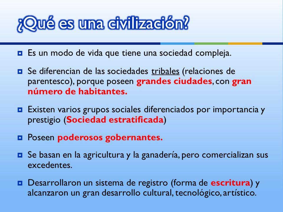 ¿Qué es una civilización