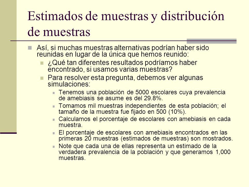 Estimados de muestras y distribución de muestras
