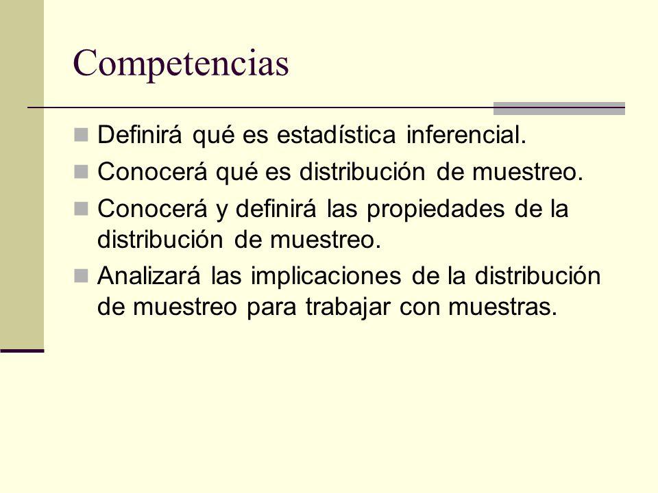 Competencias Definirá qué es estadística inferencial.