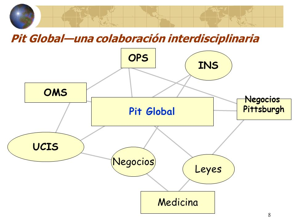 Fuerza de trabajo interdisciplinaria global