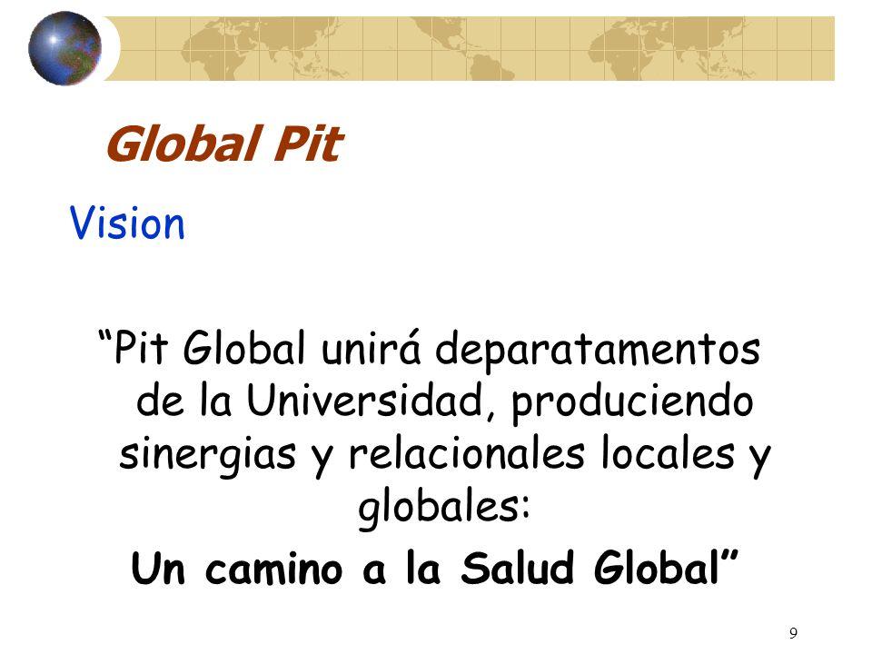 Marcas del Supercurso Red confiable de 20,400 alumnos. Proyecto mejor conocido en Salud Global Académica( )
