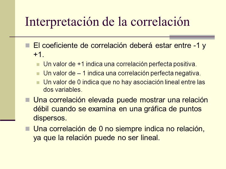 Interpretación de la correlación