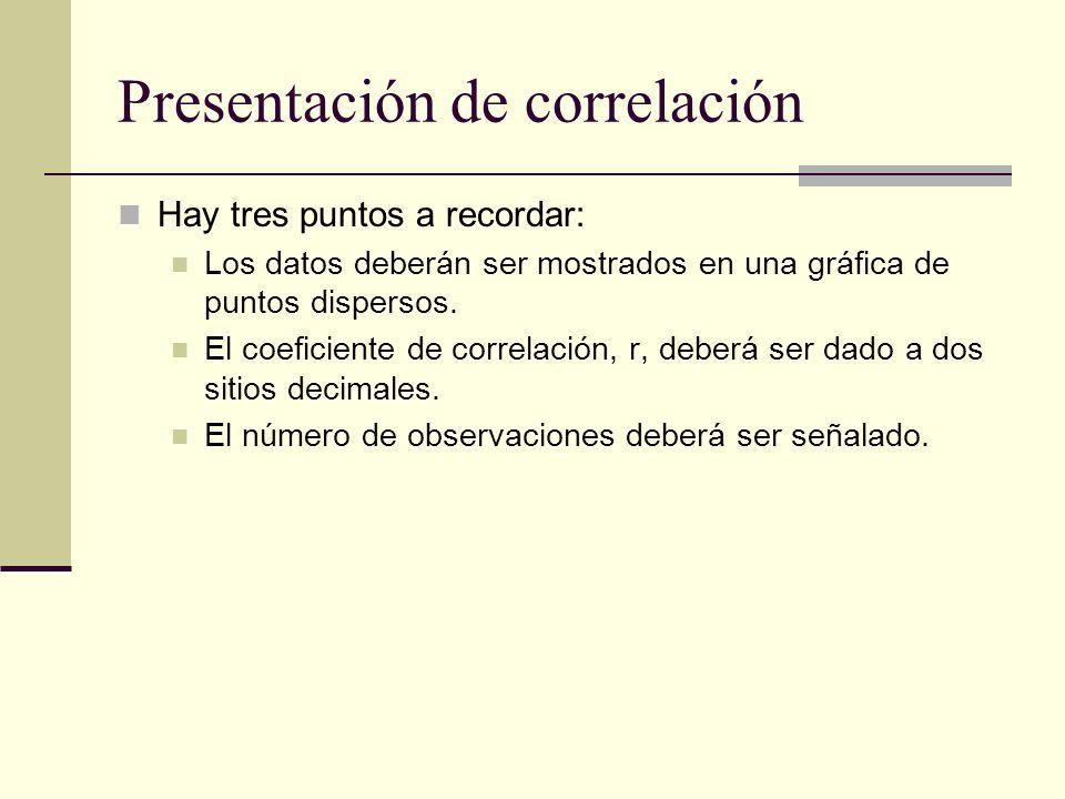 Presentación de correlación