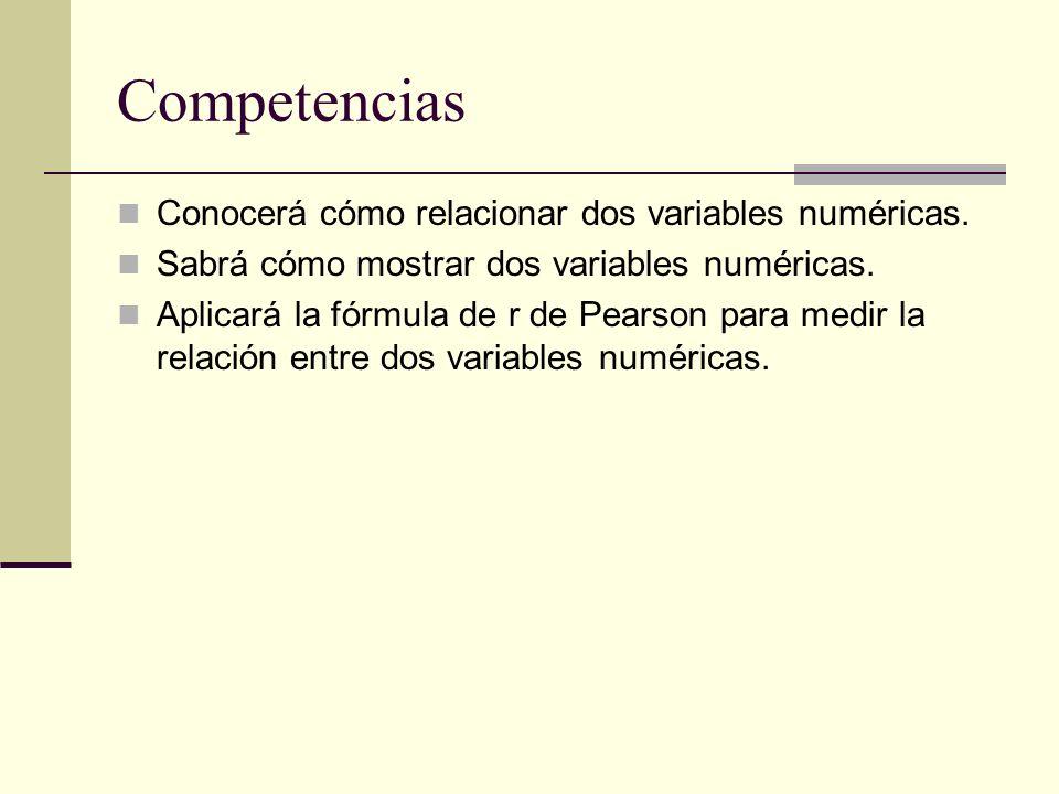 Competencias Conocerá cómo relacionar dos variables numéricas.
