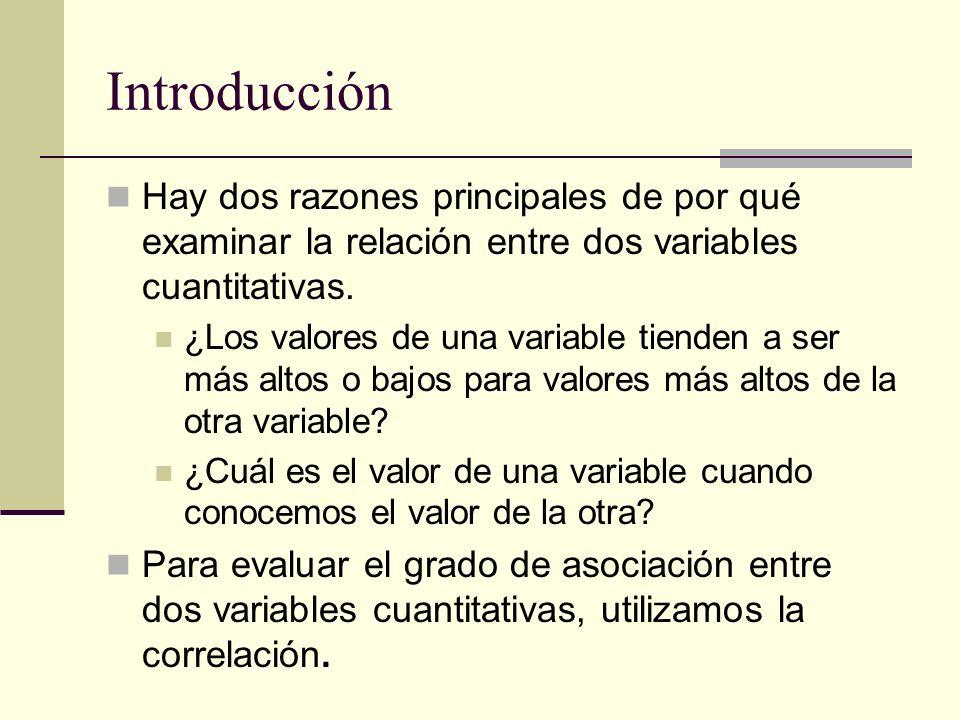 Introducción Hay dos razones principales de por qué examinar la relación entre dos variables cuantitativas.