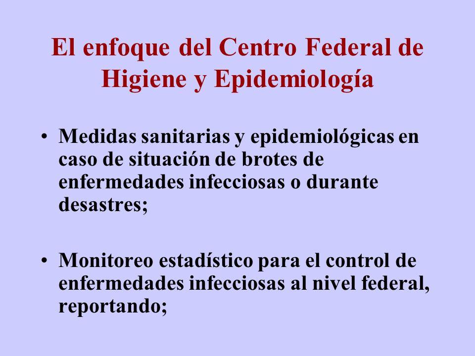 El enfoque del Centro Federal de Higiene y Epidemiología
