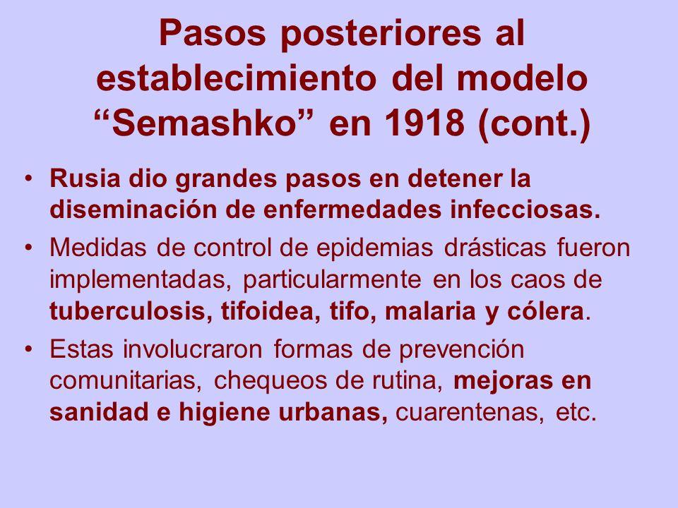 Pasos posteriores al establecimiento del modelo Semashko en 1918 (cont.)