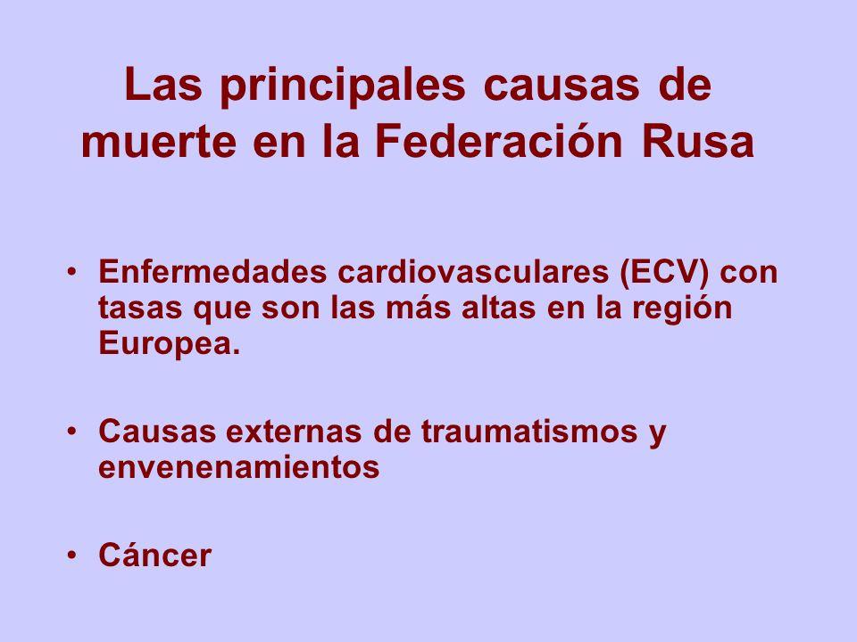 Las principales causas de muerte en la Federación Rusa