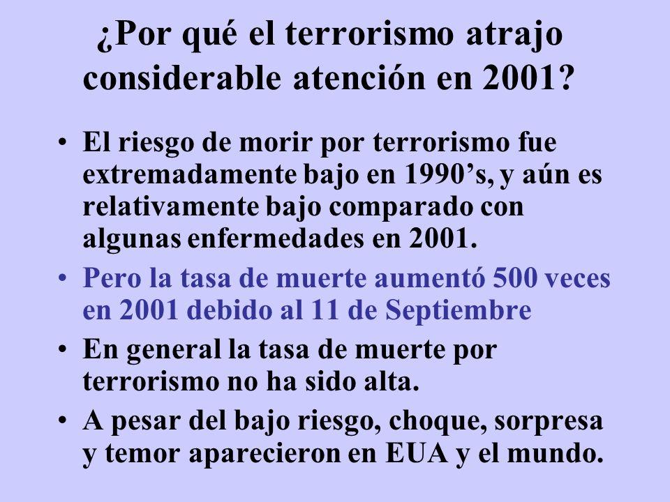 ¿Por qué el terrorismo atrajo considerable atención en 2001