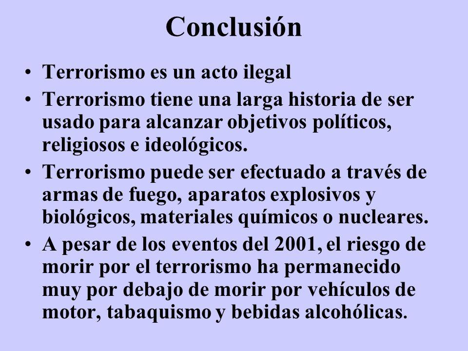 Conclusión Terrorismo es un acto ilegal