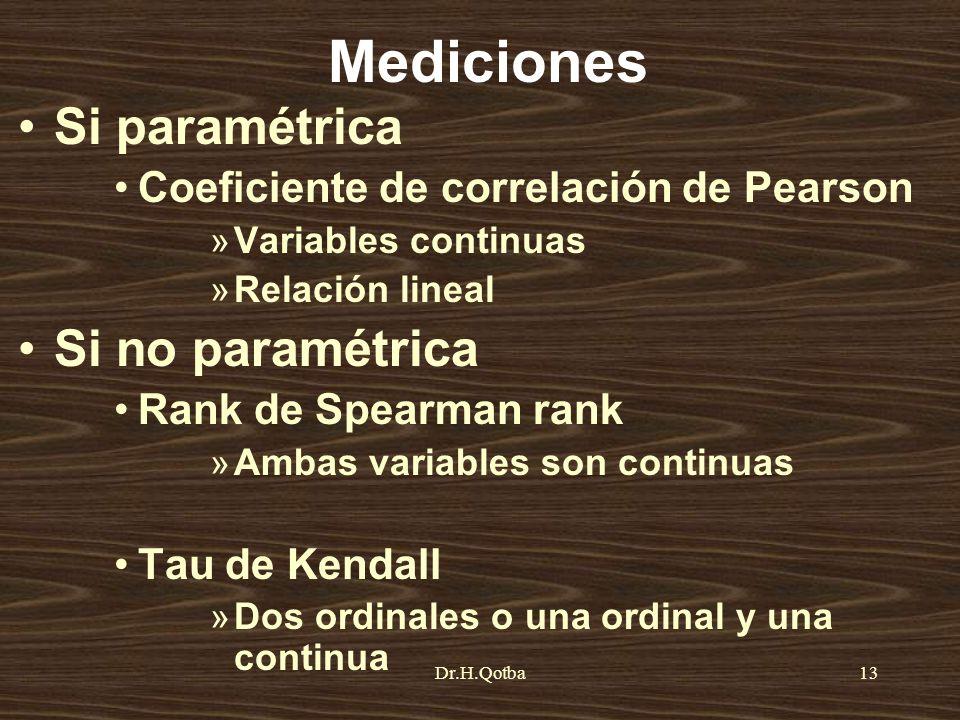 Mediciones Si paramétrica Si no paramétrica