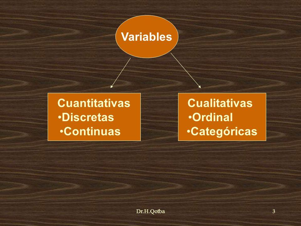 Variables Cuantitativas Discretas Cualitativas Ordinal Categóricas