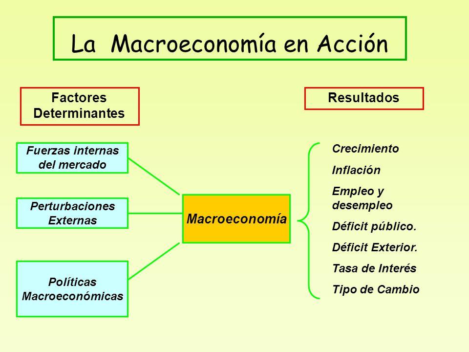 El mercado de factores y la distribuci n del ingreso for La accion educativa en el exterior