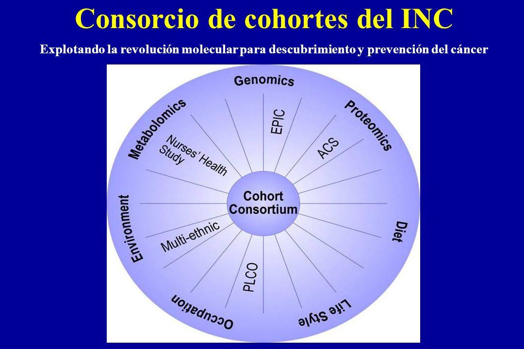 Consorcio de cohortes del INC
