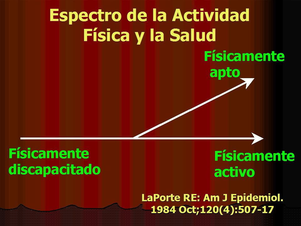 Espectro de la Actividad Física y la Salud