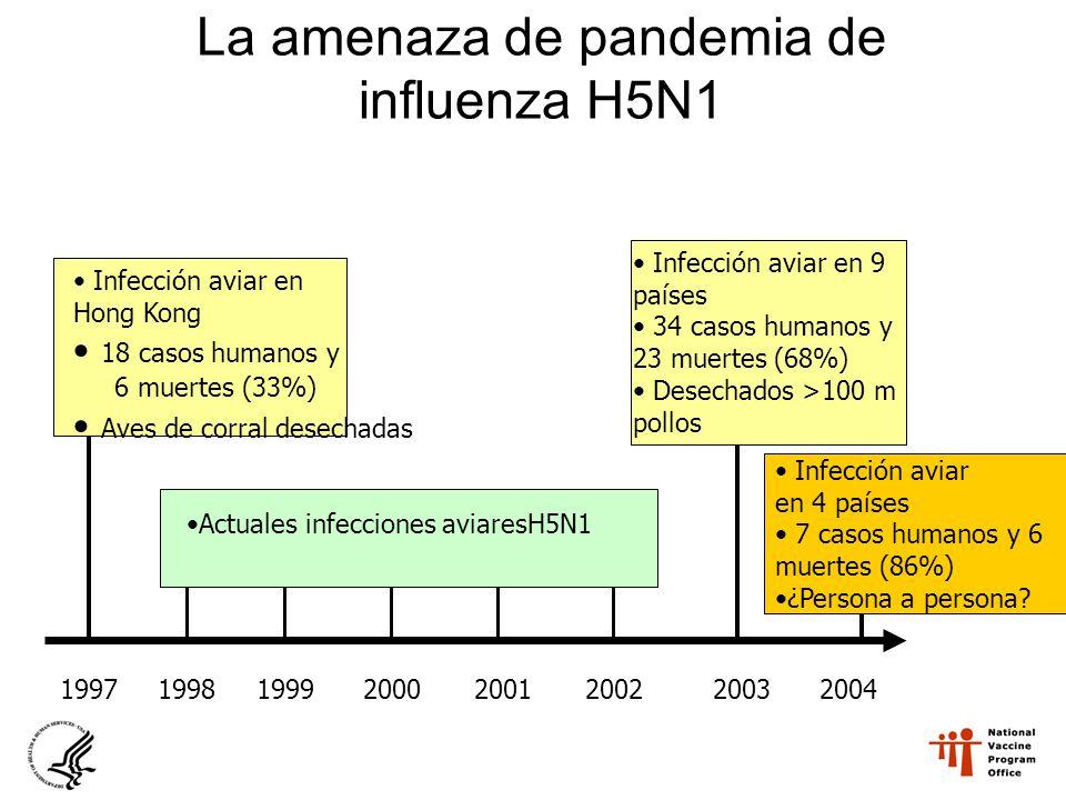 La amenaza de pandemia de influenza H5N1