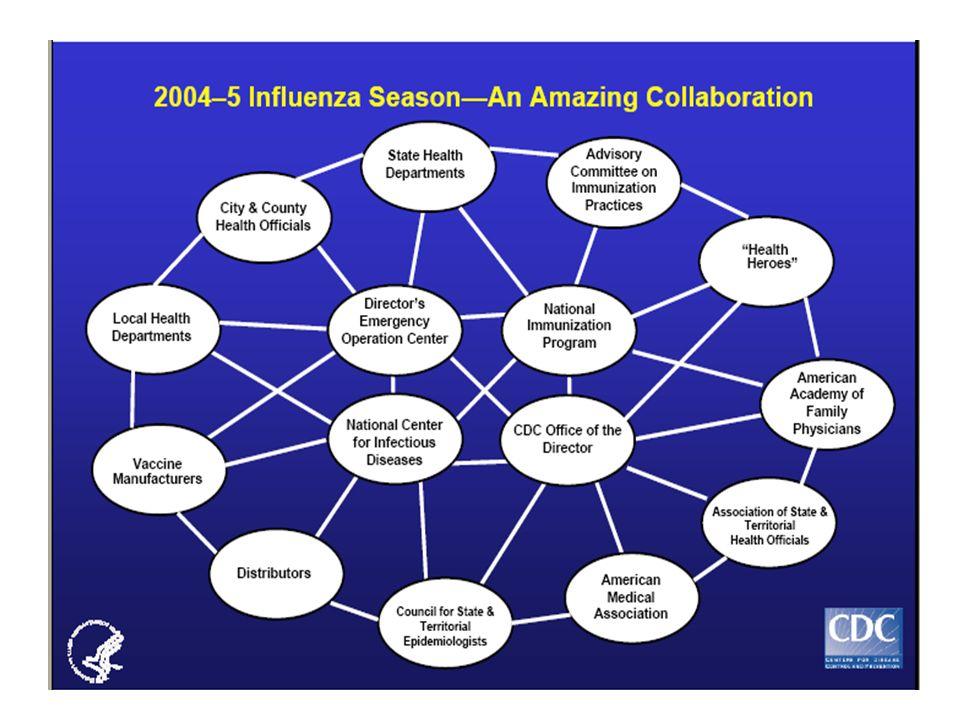 2004-5 Temporada de influenza – Una importante colaboración