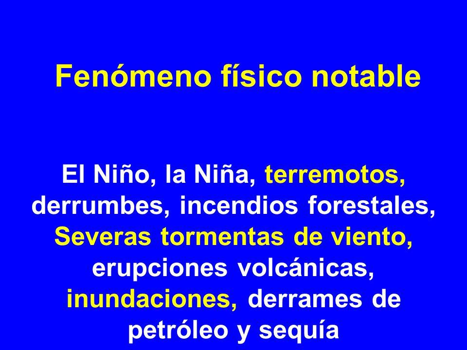 Fenómeno físico notable El Niño, la Niña, terremotos, derrumbes, incendios forestales, Severas tormentas de viento, erupciones volcánicas, inundaciones, derrames de petróleo y sequía
