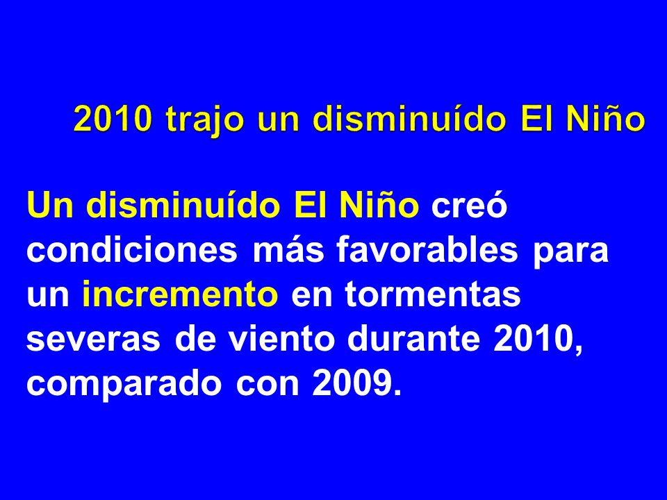 2010 trajo un disminuído El Niño
