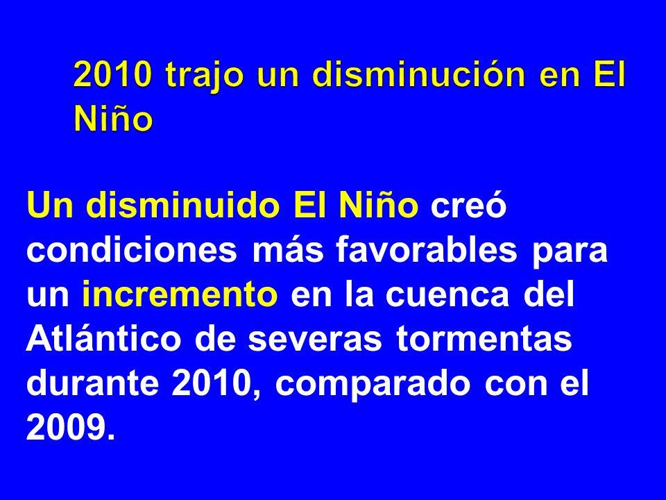 2010 trajo un disminución en El Niño