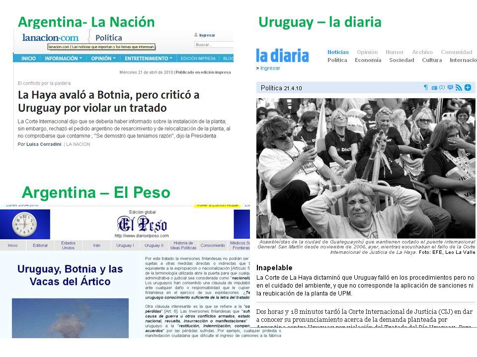 Argentina- La Nación Uruguay – la diaria Argentina – El Peso