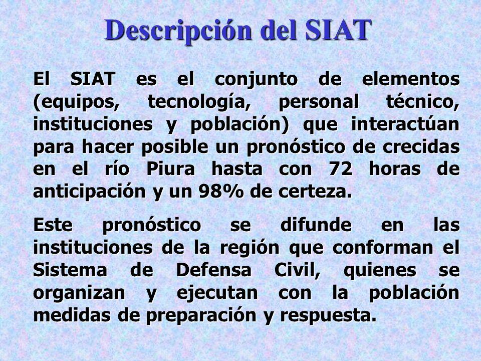 Descripción del SIAT