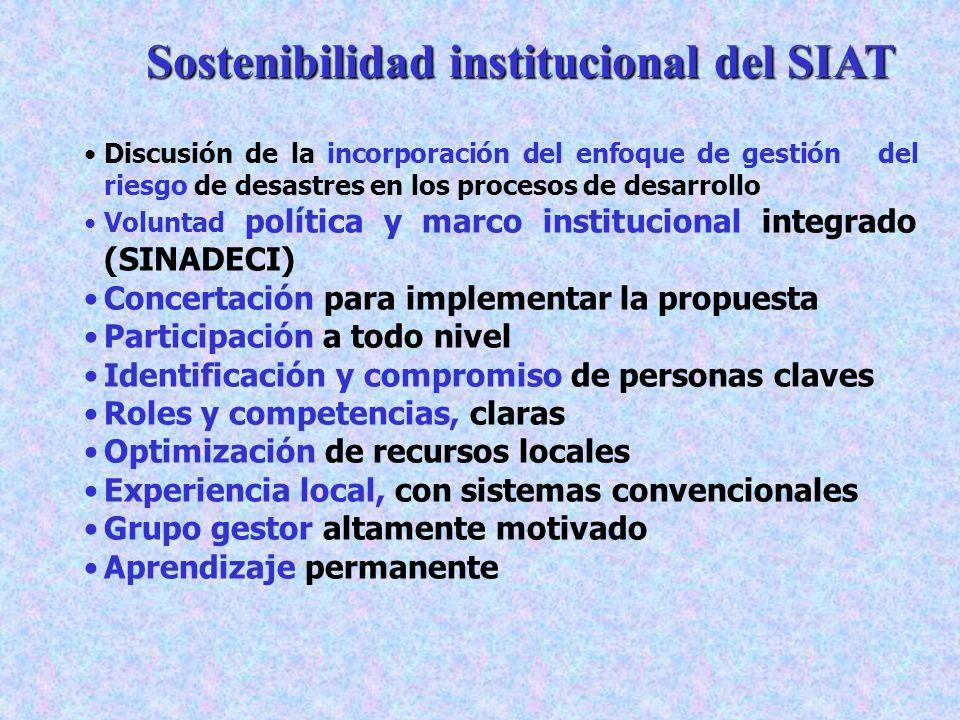 Sostenibilidad institucional del SIAT
