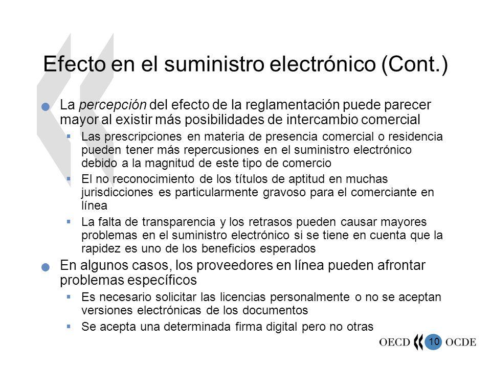 Efecto en el suministro electrónico (Cont.)