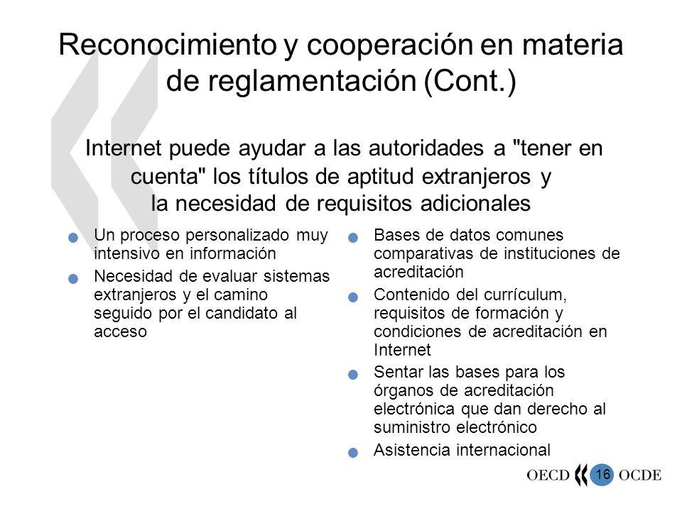 Reconocimiento y cooperación en materia de reglamentación (Cont