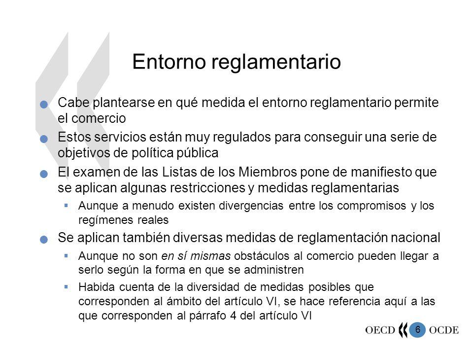 Entorno reglamentario