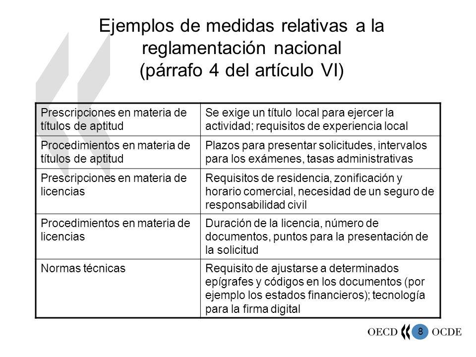 Ejemplos de medidas relativas a la reglamentación nacional (párrafo 4 del artículo VI)