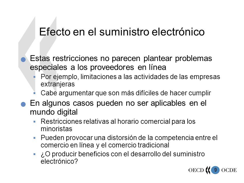 Efecto en el suministro electrónico