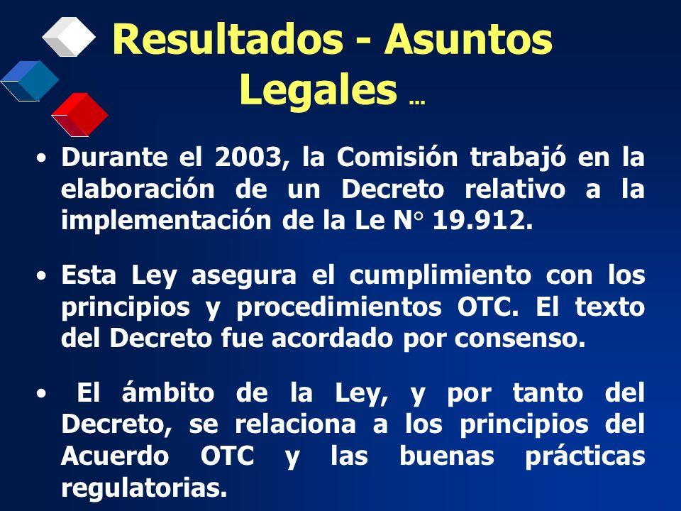 Resultados - Asuntos Legales ...