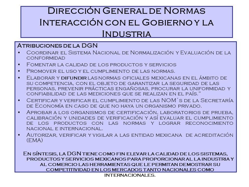 Dirección General de Normas Interacción con el Gobierno y la Industria