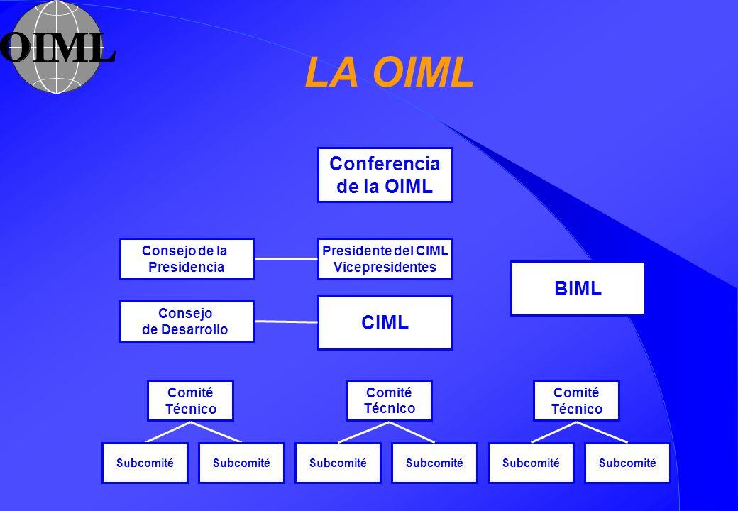 LA OIML Conferencia de la OIML OIML Conference BIML CIML Consejo de la