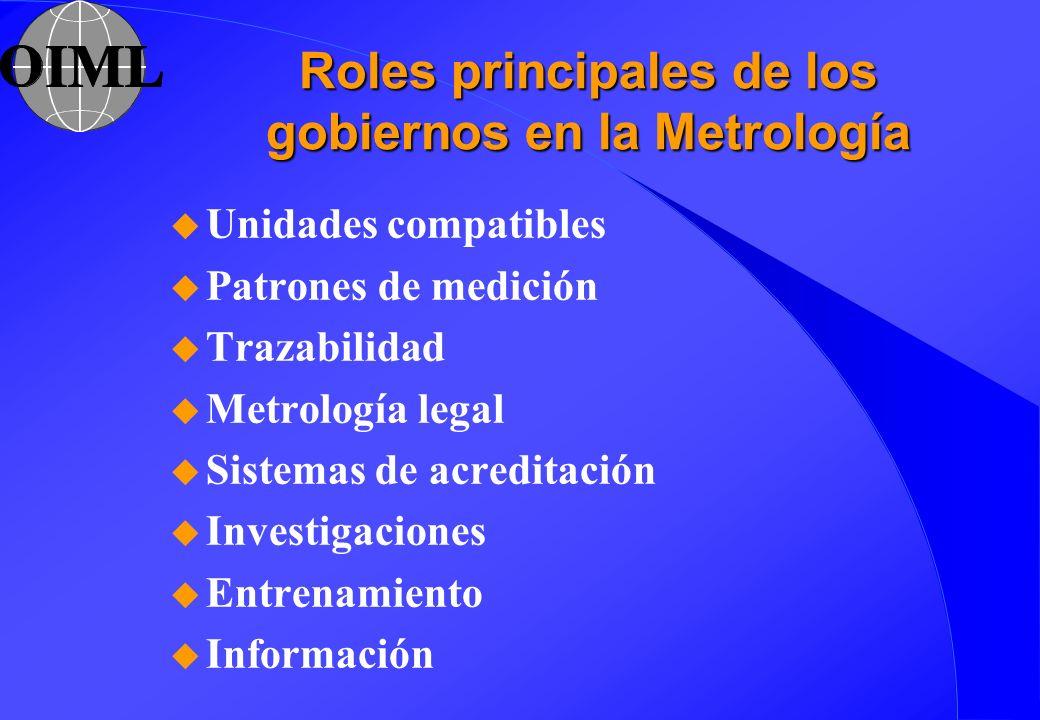 Roles principales de los gobiernos en la Metrología