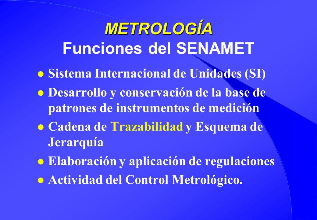 METROLOGÍA Funciones del SENAMET